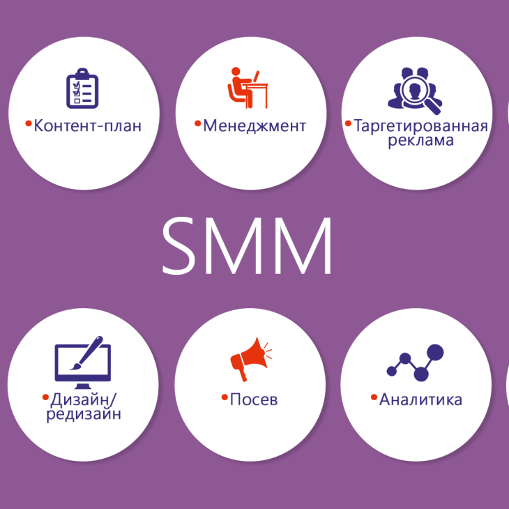 smm 2 69 definitions of smm meaning of smm what does smm stand for smm abbreviation define smm at acronymfindercom printer friendly menu search.
